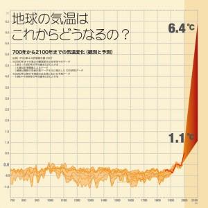 chart02_02_img01